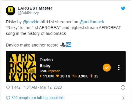 """BADDEST!!! Davido's """"Risky"""" Sets New Record As The First And Most Streamed Afrobeat Music In Audiomack History 2"""