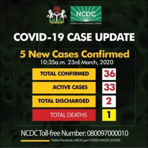 BREAKING: Nigeria record first death from COVID 19 1